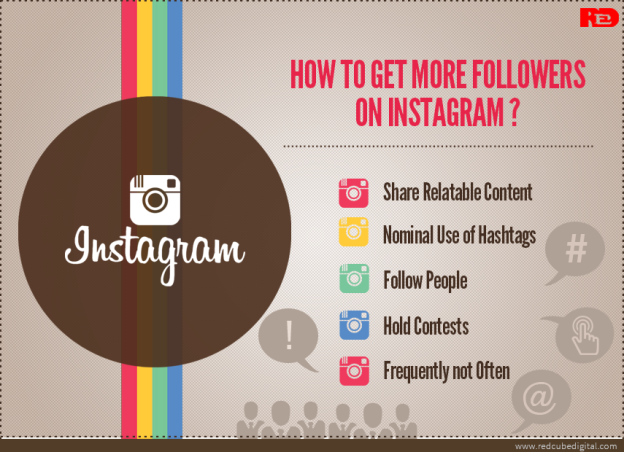5 Tips on How to Get more Followers on Instagram: RedCube Digital Media