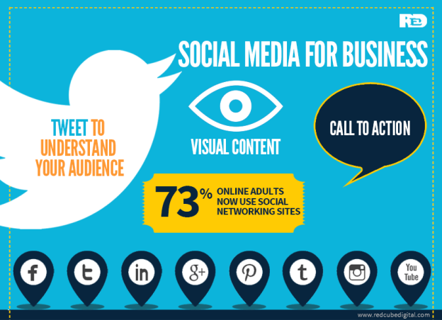 5 Best Ways of using Social Media for Business: RedCube Digital Media