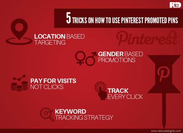 5 Tricks on How to Use Pinterest Promoted Pins: RedCube Digital Media