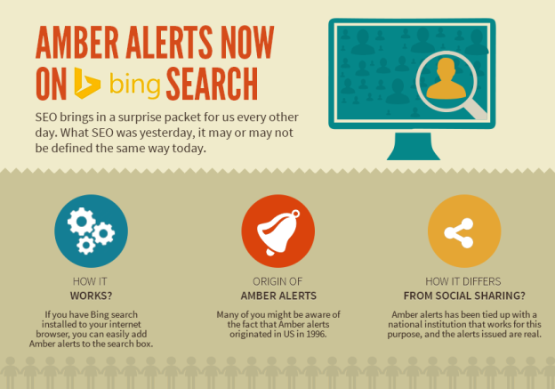 AMBER Alerts now on Bing Search : RedCube Digital
