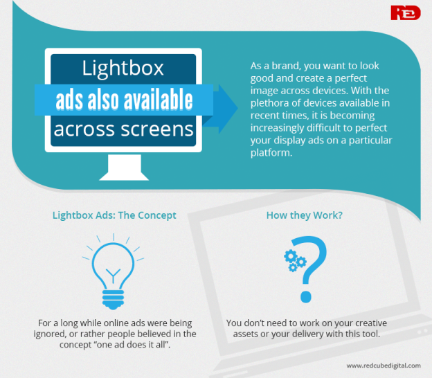 Google Initiated Lightbox Ads Available across Screens: Redcube Digital