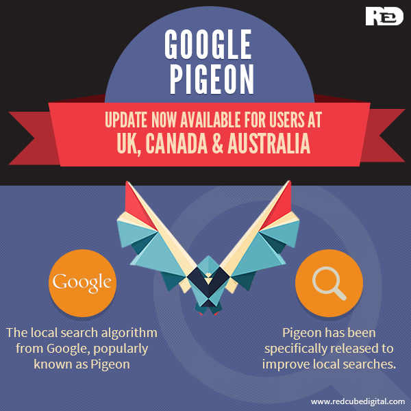 Google Pigeon Update Now Available For Users At UK, Canada & Australia-RedCube Digital