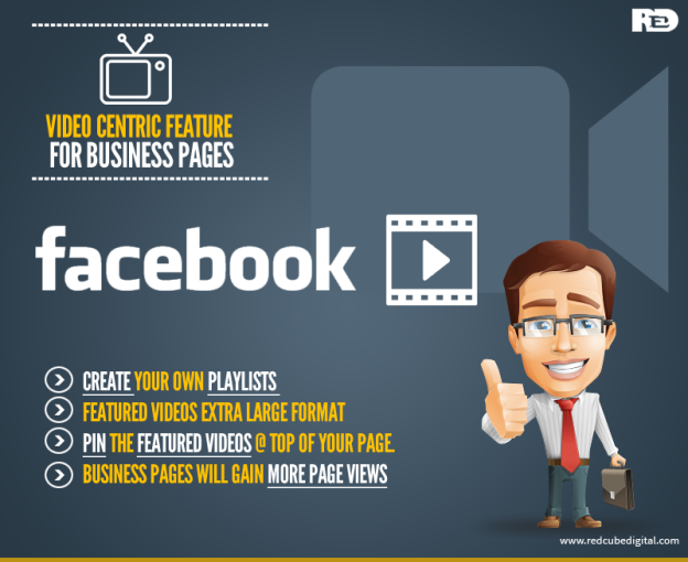 Facebook's New Video Centric Feature for Business Pages