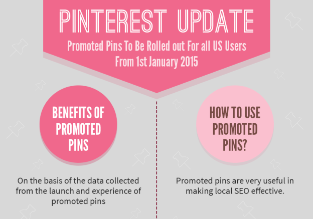 Pinterest Update: Promoted Pins To Be Rolled out For all US Users From 1st January 2015