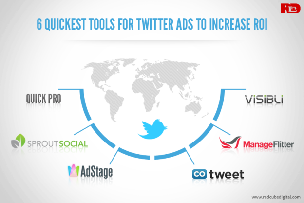 6 Quickest Tools For Twitter Ads To Increase ROI