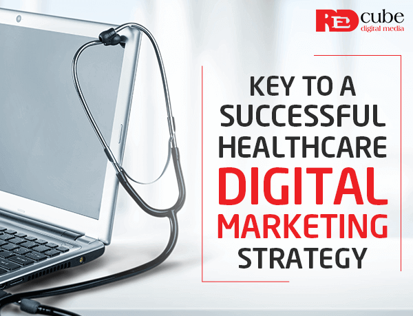 Successful Healthcare Digital Marketing Strategy
